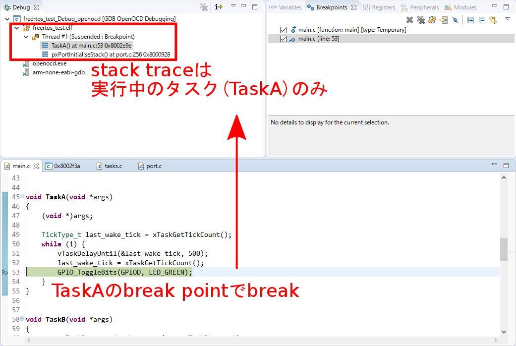 Eclipse+GDB+openocdでFreeRTOSの複数のタスクを追う